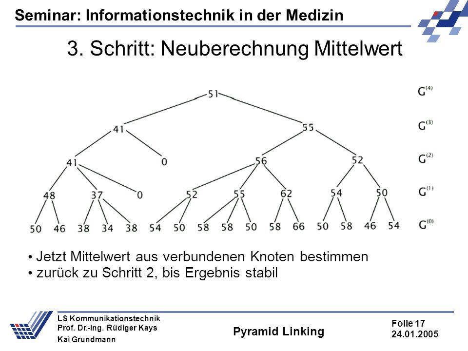 Seminar: Informationstechnik in der Medizin Folie 17 24.01.2005 LS Kommunikationstechnik Prof. Dr.-Ing. Rüdiger Kays Kai Grundmann Pyramid Linking 3.