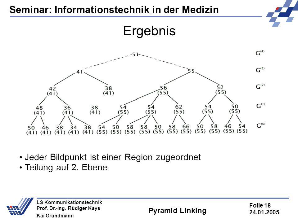 Seminar: Informationstechnik in der Medizin Folie 18 24.01.2005 LS Kommunikationstechnik Prof. Dr.-Ing. Rüdiger Kays Kai Grundmann Pyramid Linking Erg