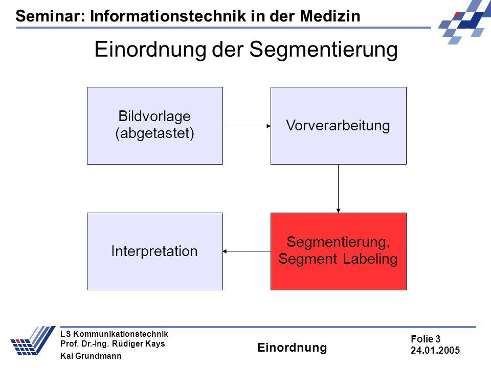 Seminar: Informationstechnik in der Medizin Folie 3 24.01.2005 LS Kommunikationstechnik Prof. Dr.-Ing. Rüdiger Kays Kai Grundmann Einordnung Bildvorla