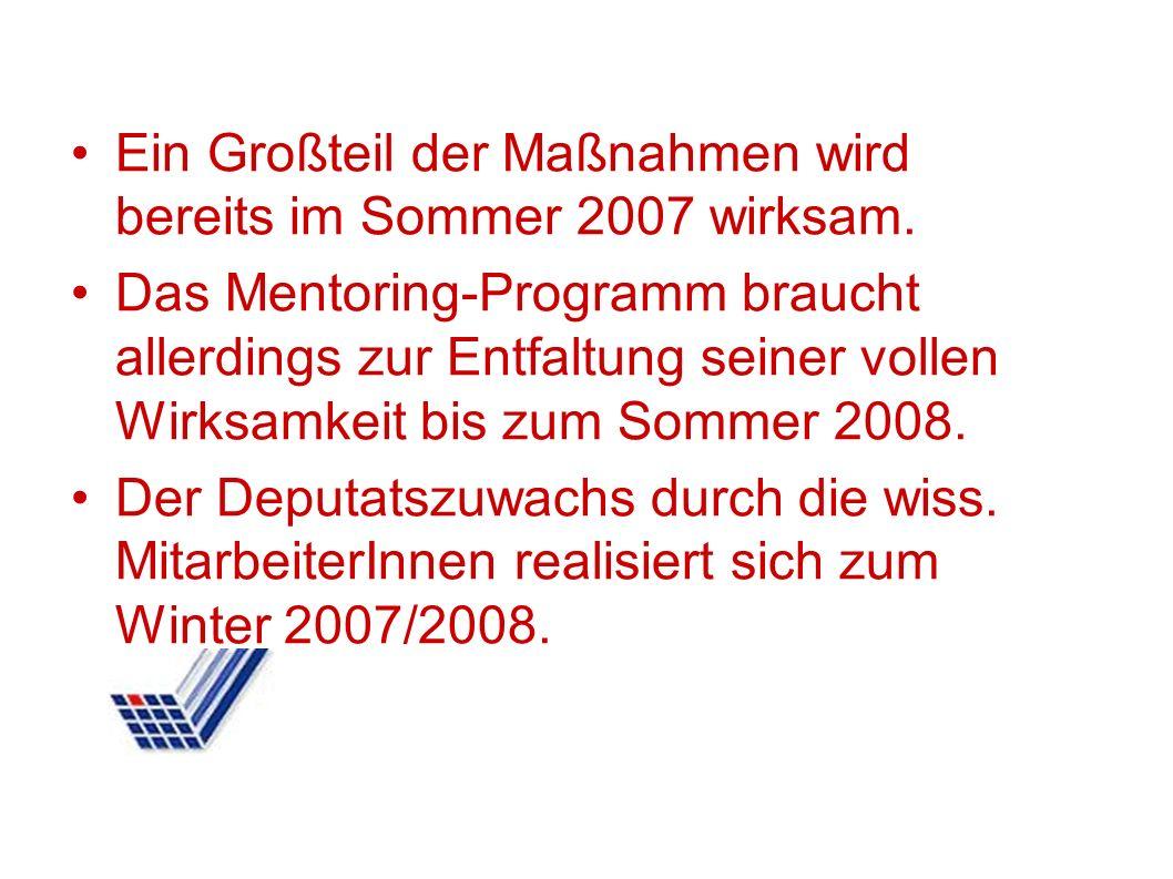 Ein Großteil der Maßnahmen wird bereits im Sommer 2007 wirksam. Das Mentoring-Programm braucht allerdings zur Entfaltung seiner vollen Wirksamkeit bis