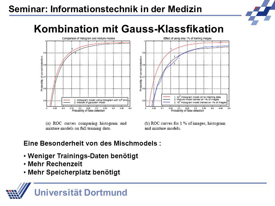 Seminar: Informationstechnik in der Medizin Universität Dortmund Kombination mit Gauss-Klassfikation Eine Besonderheit von des Mischmodels : Weniger Trainings-Daten benötigt Mehr Rechenzeit Mehr Speicherplatz benötigt