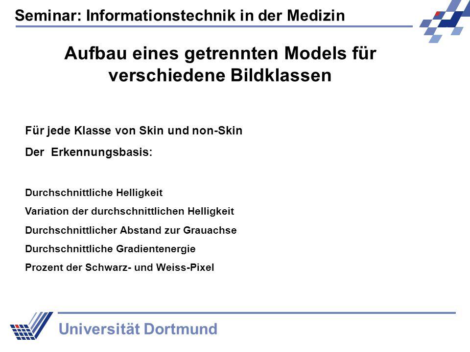 Seminar: Informationstechnik in der Medizin Universität Dortmund Aufbau eines getrennten Models für verschiedene Bildklassen Für jede Klasse von Skin und non-Skin Der Erkennungsbasis: Durchschnittliche Helligkeit Variation der durchschnittlichen Helligkeit Durchschnittlicher Abstand zur Grauachse Durchschnittliche Gradientenergie Prozent der Schwarz- und Weiss-Pixel