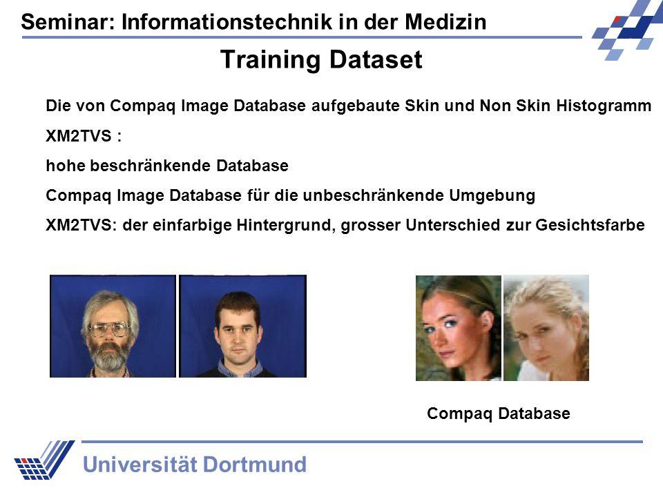 Seminar: Informationstechnik in der Medizin Universität Dortmund Training Dataset Die von Compaq Image Database aufgebaute Skin und Non Skin Histogramm XM2TVS : hohe beschränkende Database Compaq Image Database für die unbeschränkende Umgebung XM2TVS: der einfarbige Hintergrund, grosser Unterschied zur Gesichtsfarbe Compaq Database