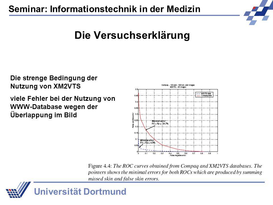 Seminar: Informationstechnik in der Medizin Universität Dortmund Die Versuchserklärung Die strenge Bedingung der Nutzung von XM2VTS viele Fehler bei der Nutzung von WWW-Database wegen der Überlappung im Bild