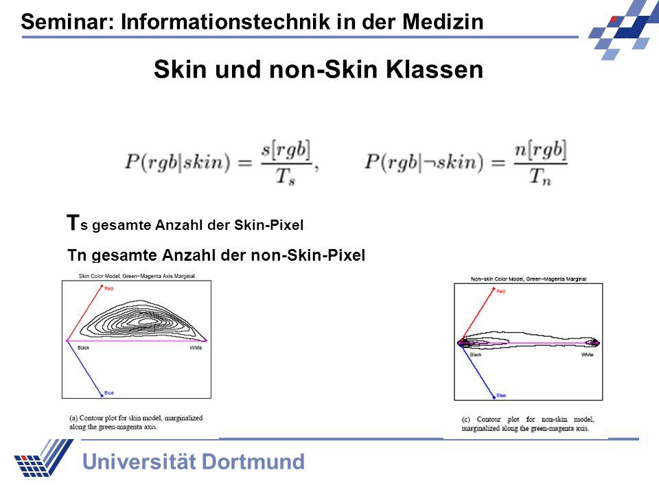 Seminar: Informationstechnik in der Medizin Universität Dortmund Bayes-Gesetz ordnet Pixel Klassen zu Über einen Grenzwert Markierung als Skin Wert