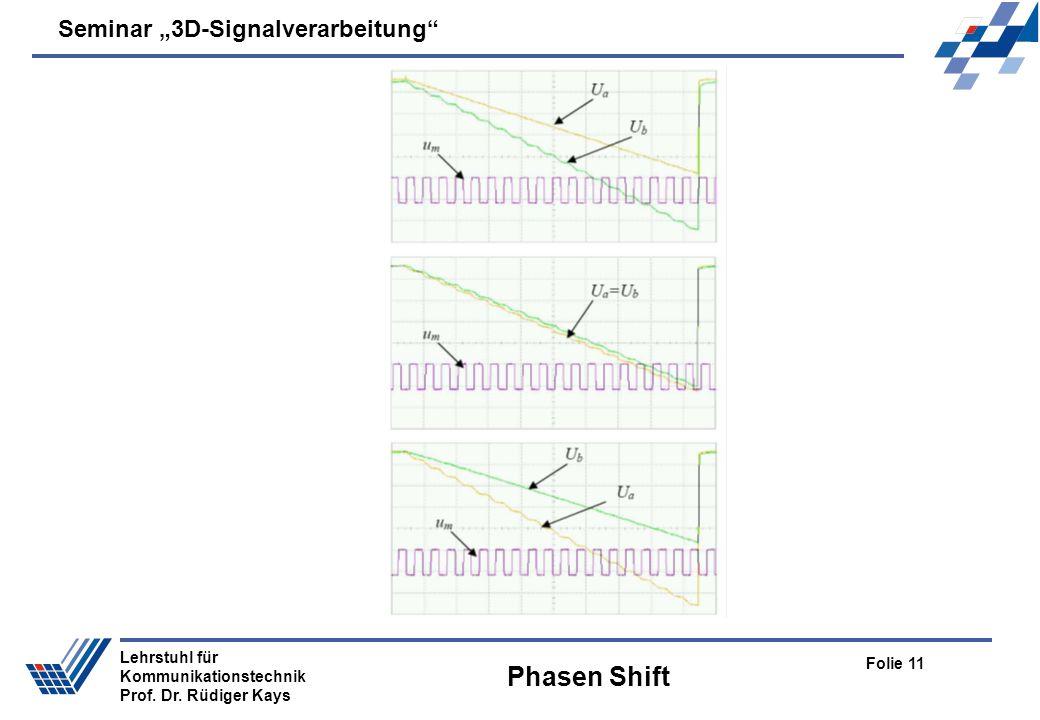 Seminar 3D-Signalverarbeitung Folie 11 Lehrstuhl für Kommunikationstechnik Prof. Dr. Rüdiger Kays Phasen Shift