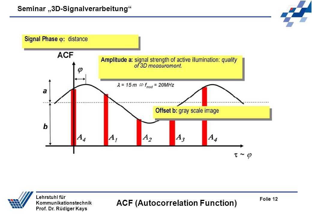 Seminar 3D-Signalverarbeitung Folie 12 Lehrstuhl für Kommunikationstechnik Prof.