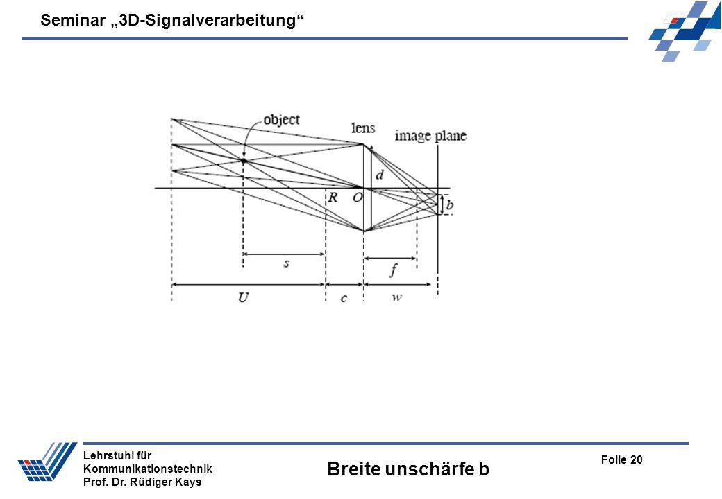 Seminar 3D-Signalverarbeitung Folie 20 Lehrstuhl für Kommunikationstechnik Prof. Dr. Rüdiger Kays Breite unschärfe b