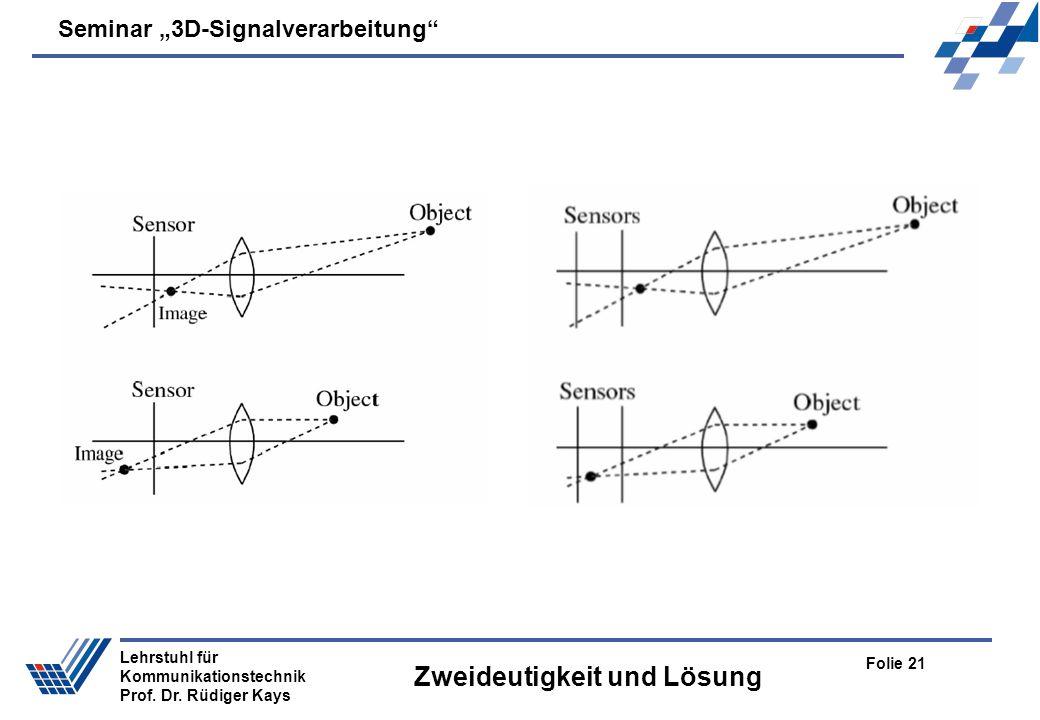 Seminar 3D-Signalverarbeitung Folie 21 Lehrstuhl für Kommunikationstechnik Prof. Dr. Rüdiger Kays Zweideutigkeit und Lösung