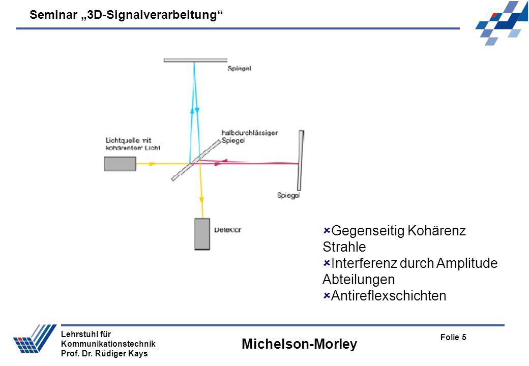 Seminar 3D-Signalverarbeitung Folie 5 Lehrstuhl für Kommunikationstechnik Prof. Dr. Rüdiger Kays Michelson-Morley Gegenseitig Kohärenz Strahle Interfe