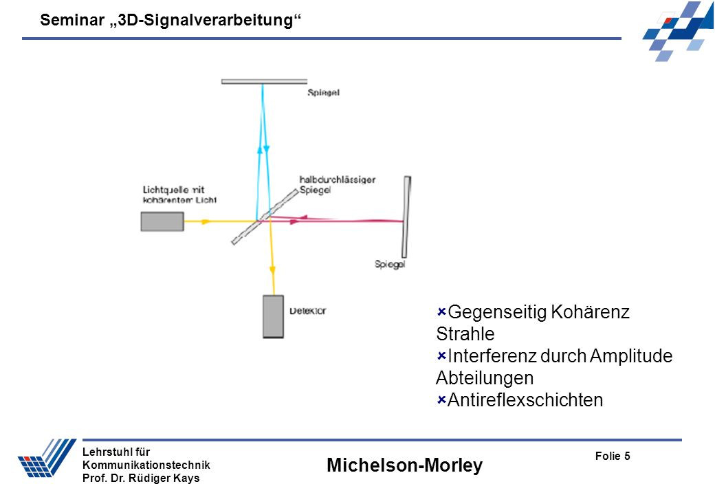 Seminar 3D-Signalverarbeitung Folie 5 Lehrstuhl für Kommunikationstechnik Prof.