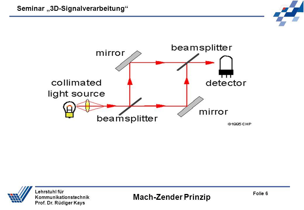Seminar 3D-Signalverarbeitung Folie 6 Lehrstuhl für Kommunikationstechnik Prof. Dr. Rüdiger Kays Mach-Zender Prinzip