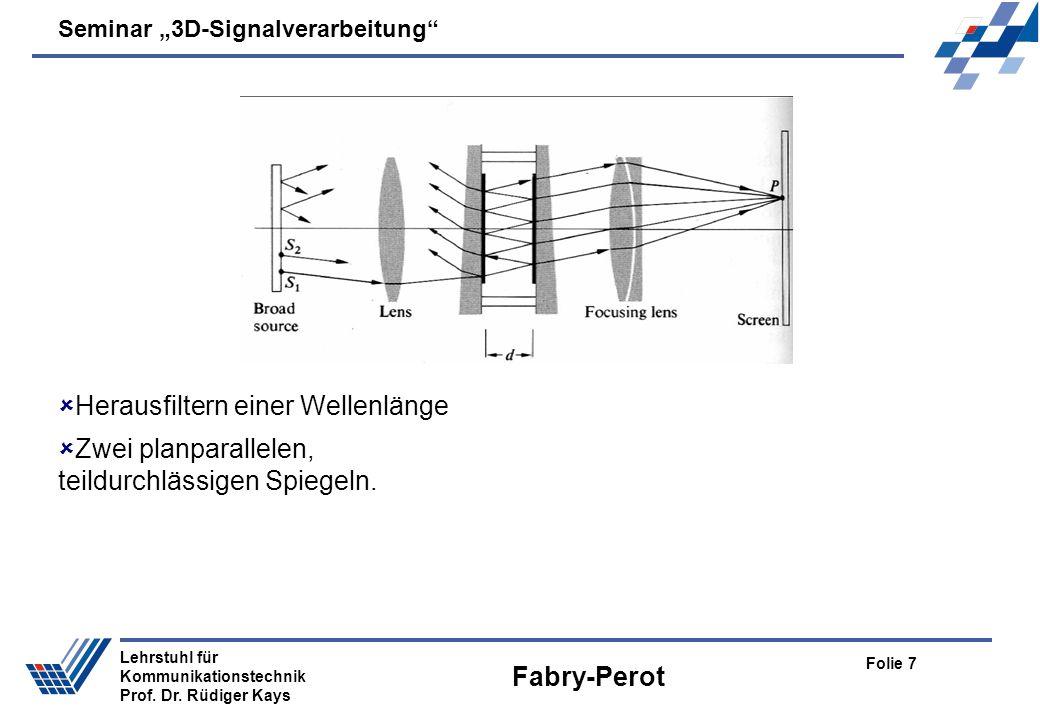 Seminar 3D-Signalverarbeitung Folie 7 Lehrstuhl für Kommunikationstechnik Prof. Dr. Rüdiger Kays Fabry-Perot Herausfiltern einer Wellenlänge Zwei plan