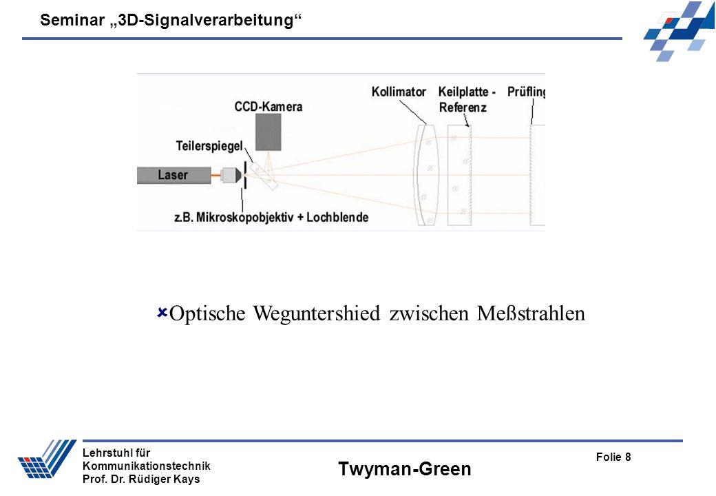 Seminar 3D-Signalverarbeitung Folie 8 Lehrstuhl für Kommunikationstechnik Prof. Dr. Rüdiger Kays Twyman-Green Optische Weguntershied zwischen Meßstrah