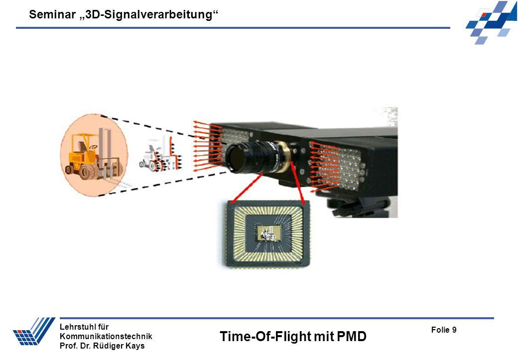 Seminar 3D-Signalverarbeitung Folie 9 Lehrstuhl für Kommunikationstechnik Prof.