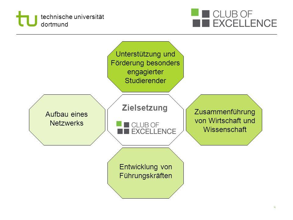 technische universität dortmund 4 Zielsetzung Unterstützung und Förderung besonders engagierter Studierender Zusammenführung von Wirtschaft und Wissen