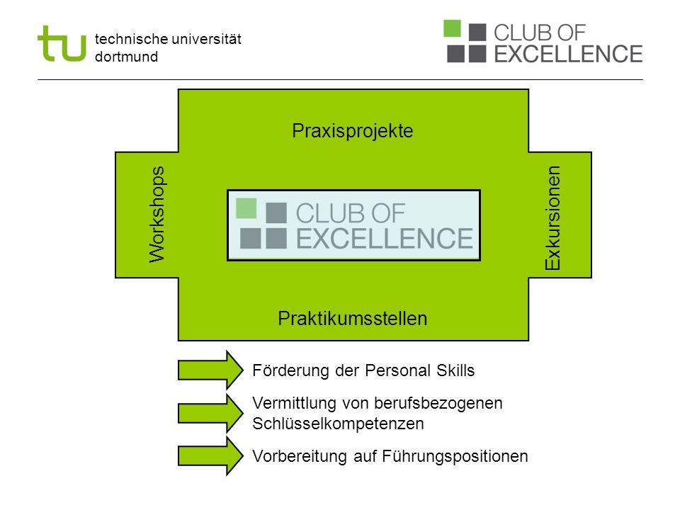 technische universität dortmund Workshops Exkursionen Praxisprojekte Praktikumsstellen Vermittlung von berufsbezogenen Schlüsselkompetenzen Förderung