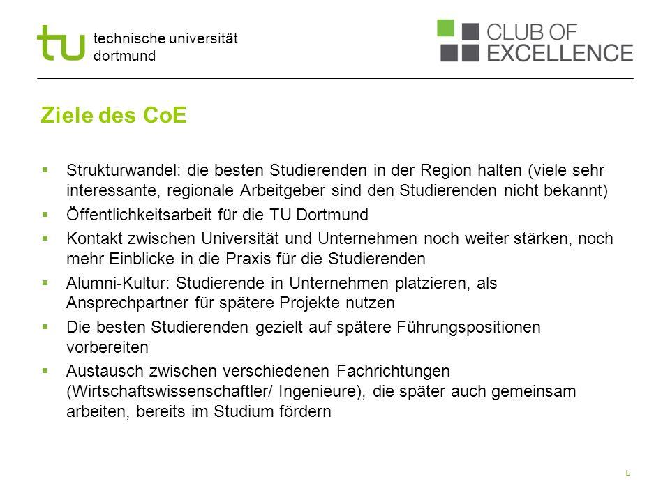 technische universität dortmund Ziele des CoE Strukturwandel: die besten Studierenden in der Region halten (viele sehr interessante, regionale Arbeitg