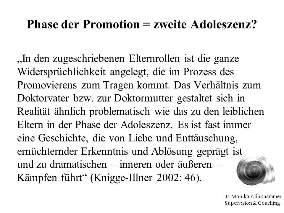 Dr. Monika Klinkhammer Supervision & Coaching Phase der Promotion = zweite Adoleszenz? In den zugeschriebenen Elternrollen ist die ganze Widersprüchli