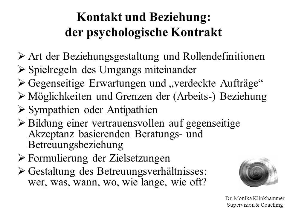 Dr. Monika Klinkhammer Supervision & Coaching Kontakt und Beziehung: der psychologische Kontrakt Art der Beziehungsgestaltung und Rollendefinitionen S