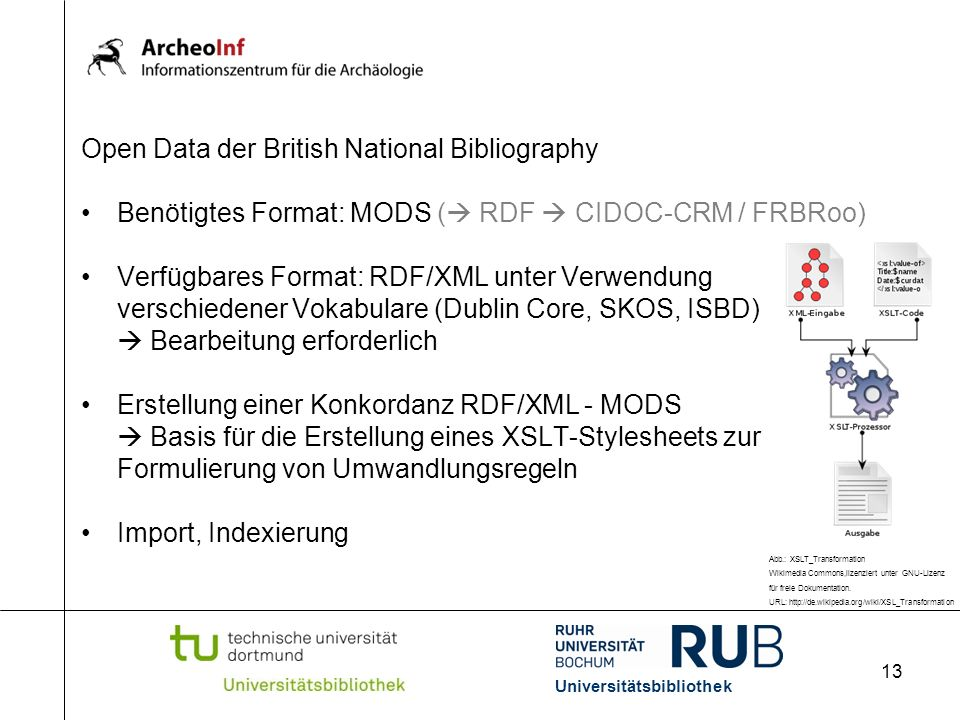 13 Open Data der British National Bibliography Benötigtes Format: MODS ( RDF CIDOC-CRM / FRBRoo) Verfügbares Format: RDF/XML unter Verwendung verschiedener Vokabulare (Dublin Core, SKOS, ISBD) Bearbeitung erforderlich Erstellung einer Konkordanz RDF/XML - MODS Basis für die Erstellung eines XSLT-Stylesheets zur Formulierung von Umwandlungsregeln Import, Indexierung Abb.: XSLT_Transformation Wikimedia Commons,lizenziert unter GNU-Lizenz für freie Dokumentation.