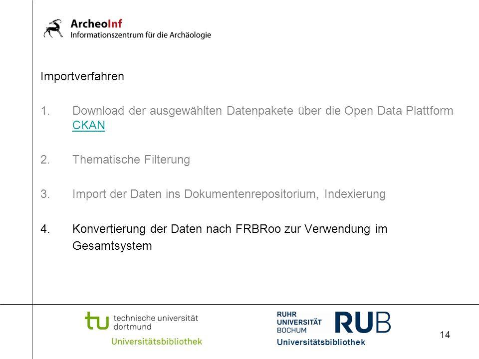 14 Importverfahren 1.Download der ausgewählten Datenpakete über die Open Data Plattform CKAN CKAN 2.Thematische Filterung 3.Import der Daten ins Dokumentenrepositorium, Indexierung 4.Konvertierung der Daten nach FRBRoo zur Verwendung im Gesamtsystem Universitätsbibliothek