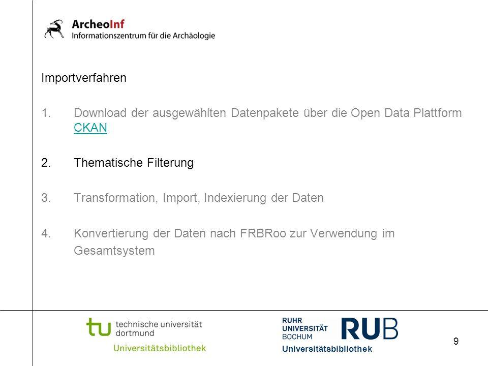 9 Importverfahren 1.Download der ausgewählten Datenpakete über die Open Data Plattform CKAN CKAN 2.Thematische Filterung 3.Transformation, Import, Indexierung der Daten 4.Konvertierung der Daten nach FRBRoo zur Verwendung im Gesamtsystem Universitätsbibliothek