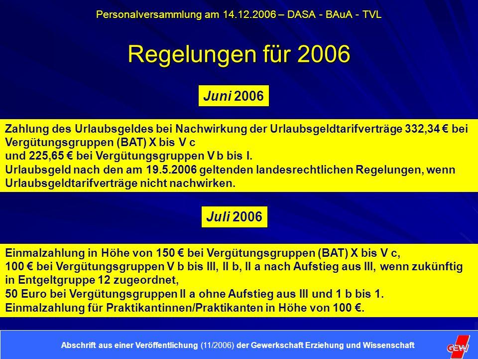 Personalversammlung am 14.12.2006 – DASA - BAuA - TVL Regelungen für 2006 Zahlung des Urlaubsgeldes bei Nachwirkung der Urlaubsgeldtarifverträge 332,34 bei Vergütungsgruppen (BAT) X bis V c und 225,65 bei Vergütungsgruppen V b bis I.