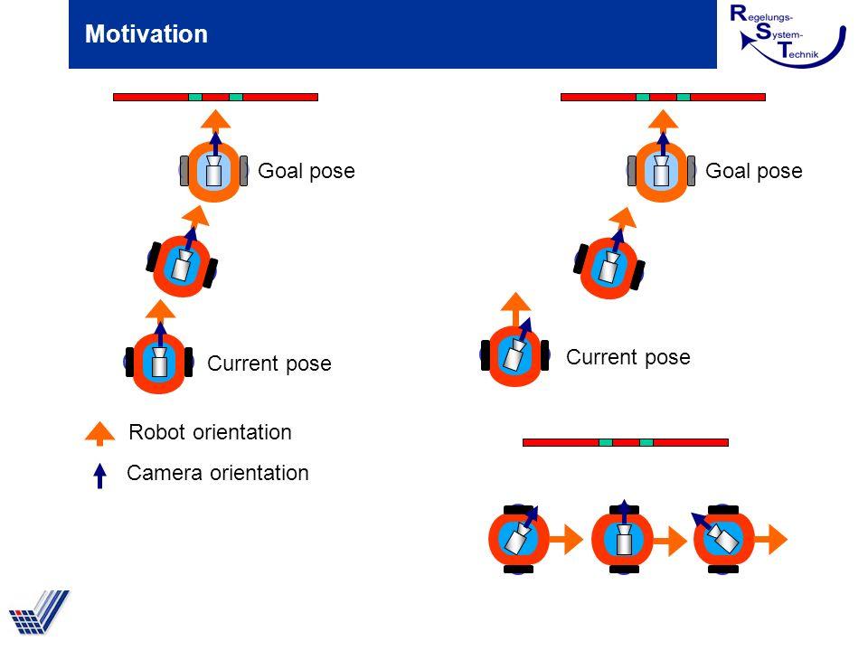 Outline Introduction Camera Gaze Control Navigation control Optimal reference selection Integration