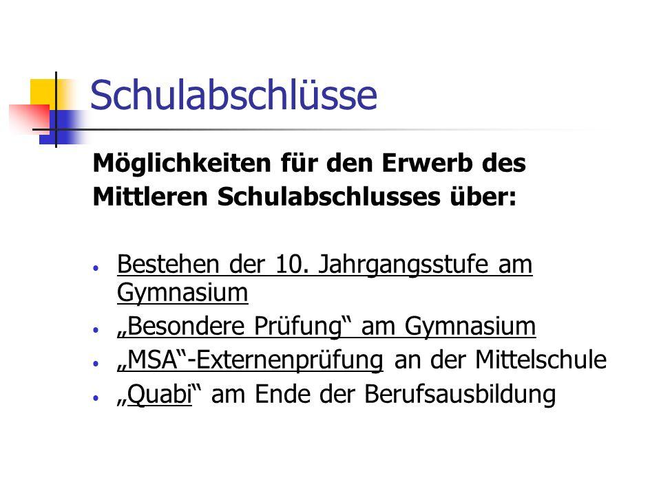MSA-Externenprüfung mündlich: 4.GSE (Geschichte/Sozialkunde/Erdkunde) 5.