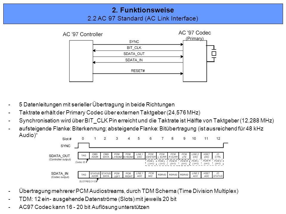 -5 Datenleitungen mit serieller Übertragung in beide Richtungen -Taktrate erhält der Primary Codec über externen Taktgeber (24,576 MHz) -Synchronisati