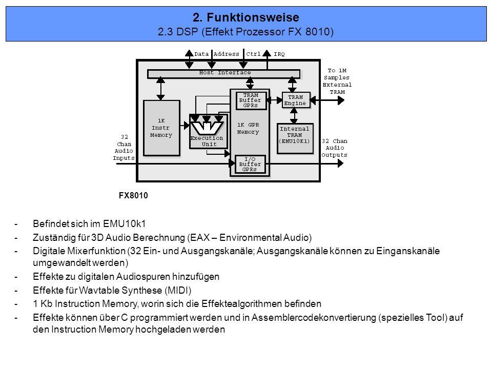 2. Funktionsweise 2.3 DSP (Effekt Prozessor FX 8010) FX8010 -Befindet sich im EMU10k1 -Zuständig für 3D Audio Berechnung (EAX – Environmental Audio) -