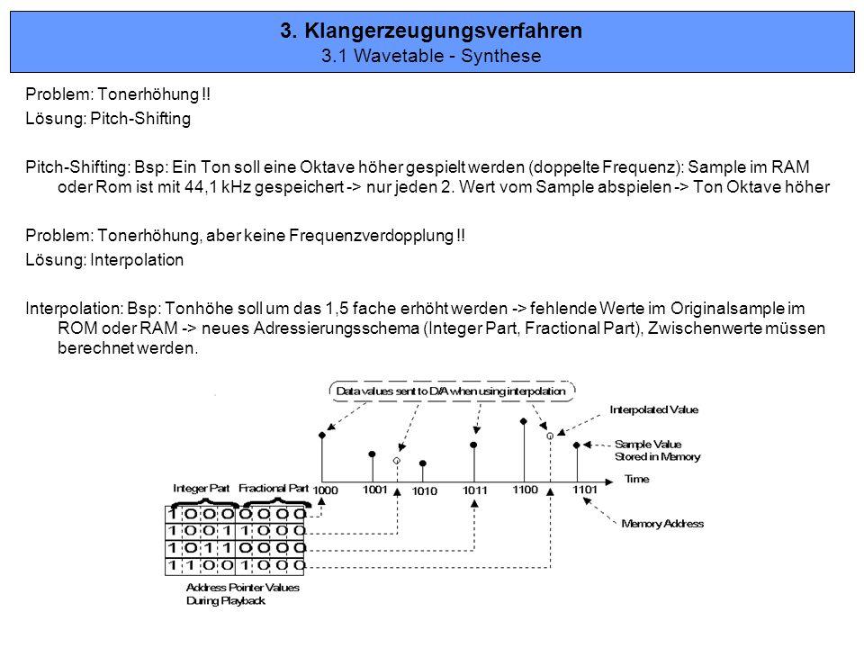 Problem: Tonerhöhung !! Lösung: Pitch-Shifting Pitch-Shifting: Bsp: Ein Ton soll eine Oktave höher gespielt werden (doppelte Frequenz): Sample im RAM