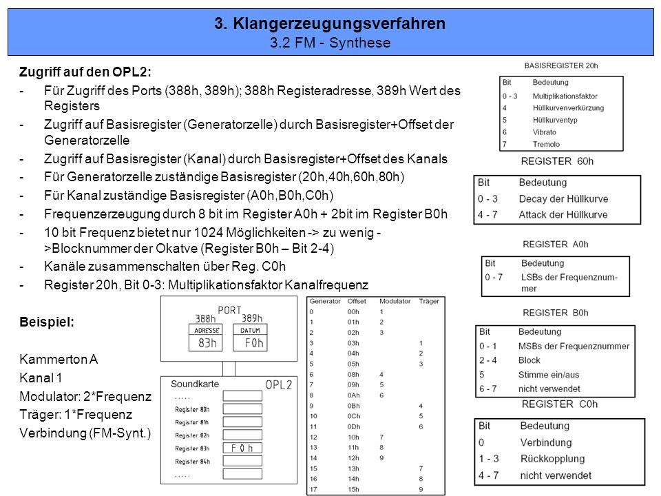 3. Klangerzeugungsverfahren 3.2 FM - Synthese Zugriff auf den OPL2: -Für Zugriff des Ports (388h, 389h); 388h Registeradresse, 389h Wert des Registers