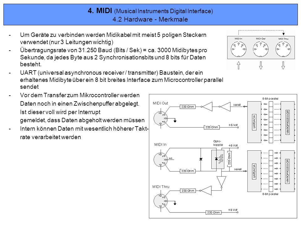 -Um Geräte zu verbinden werden Midikabel mit meist 5 poligen Steckern verwendet (nur 3 Leitungen wichtig) -Übertragungsrate von 31.250 Baud (Bits / Se