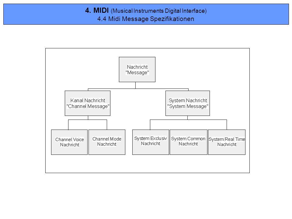 4. MIDI (Musical Instruments Digital Interface) 4.4 Midi Message Spezifikationen