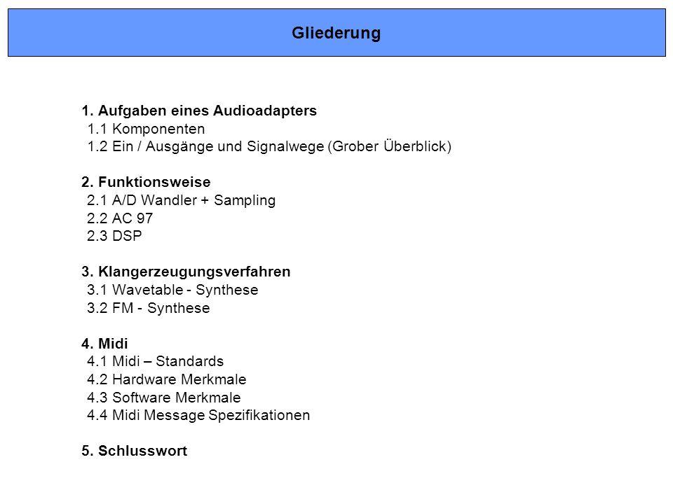 1. Aufgaben eines Audioadapters 1.1 Komponenten 1.2 Ein / Ausgänge und Signalwege (Grober Überblick) 2. Funktionsweise 2.1 A/D Wandler + Sampling 2.2