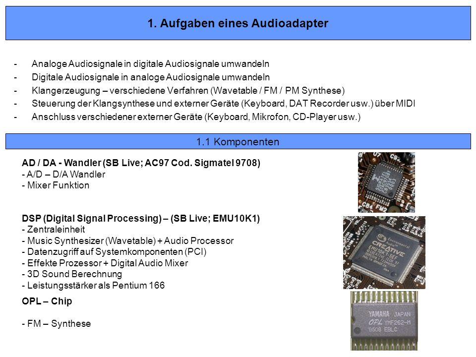 1. Aufgaben eines Audioadapter -Analoge Audiosignale in digitale Audiosignale umwandeln -Digitale Audiosignale in analoge Audiosignale umwandeln -Klan