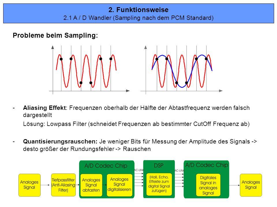 Probleme beim Sampling: -Aliasing Effekt: Frequenzen oberhalb der Hälfte der Abtastfrequenz werden falsch dargestellt Lösung: Lowpass Filter (schneide