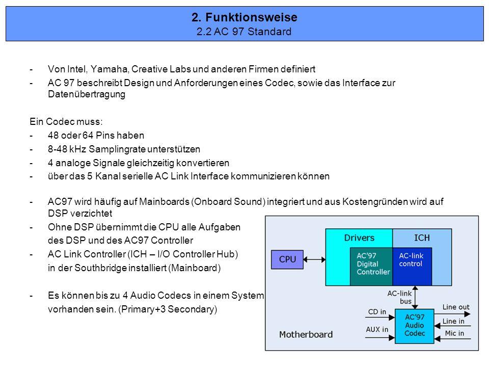 -Von Intel, Yamaha, Creative Labs und anderen Firmen definiert -AC 97 beschreibt Design und Anforderungen eines Codec, sowie das Interface zur Datenüb