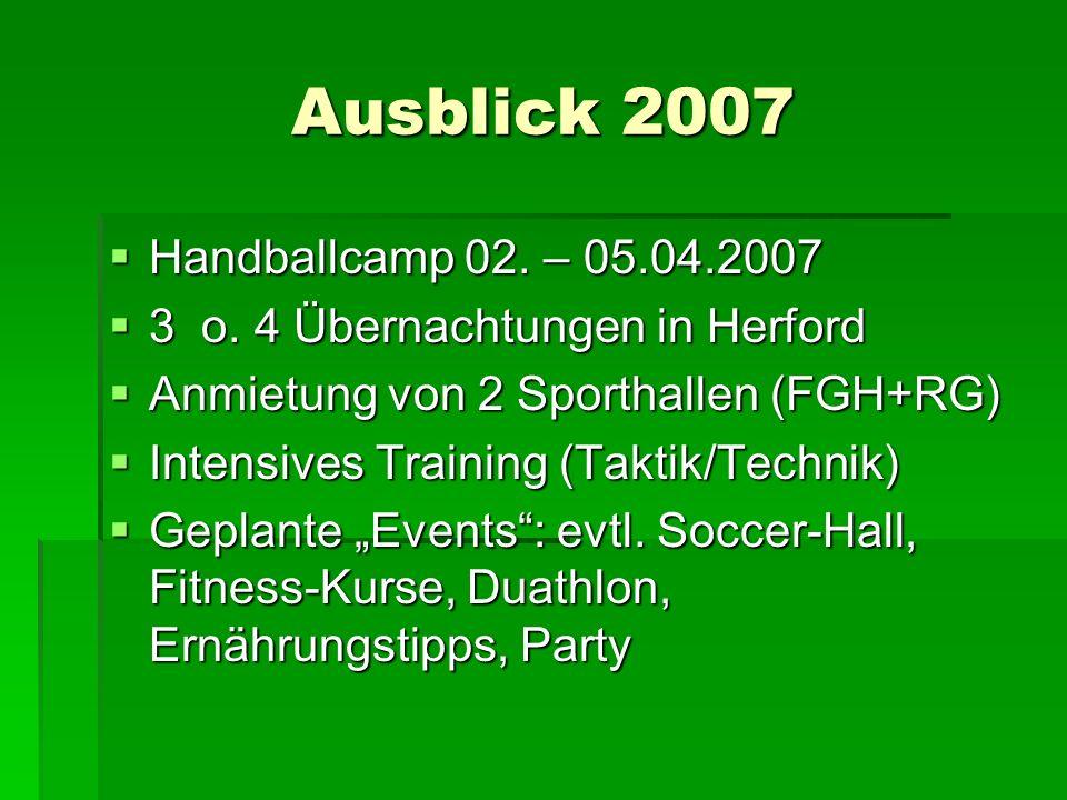 Ausblick 2007 Handballcamp 02. – 05.04.2007 Handballcamp 02. – 05.04.2007 3 o. 4 Übernachtungen in Herford 3 o. 4 Übernachtungen in Herford Anmietung