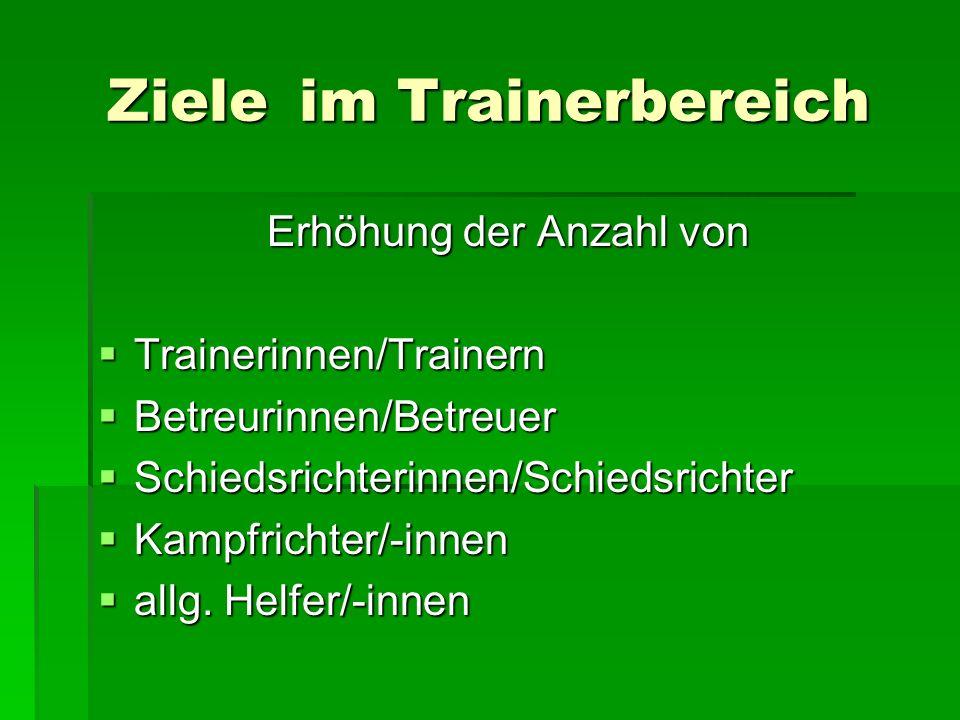 Zieleim Trainerbereich Erhöhung der Anzahl von Trainerinnen/Trainern Trainerinnen/Trainern Betreurinnen/Betreuer Betreurinnen/Betreuer Schiedsrichteri