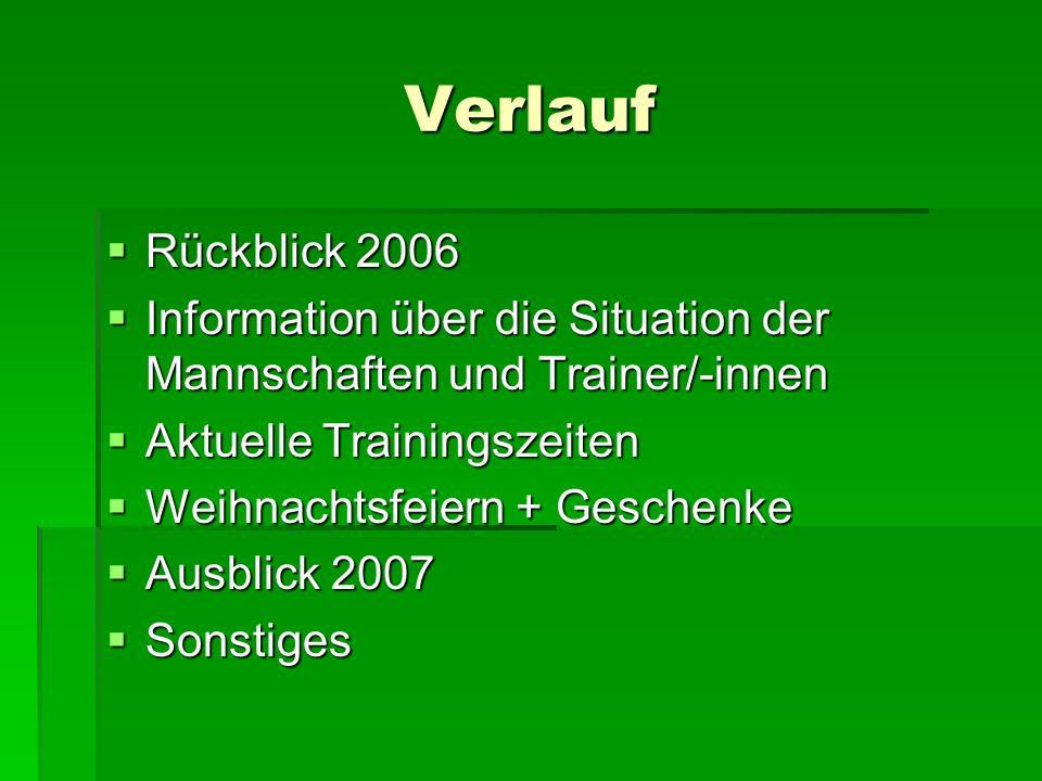 Verlauf Rückblick 2006 Rückblick 2006 Information über die Situation der Mannschaften und Trainer/-innen Information über die Situation der Mannschaft
