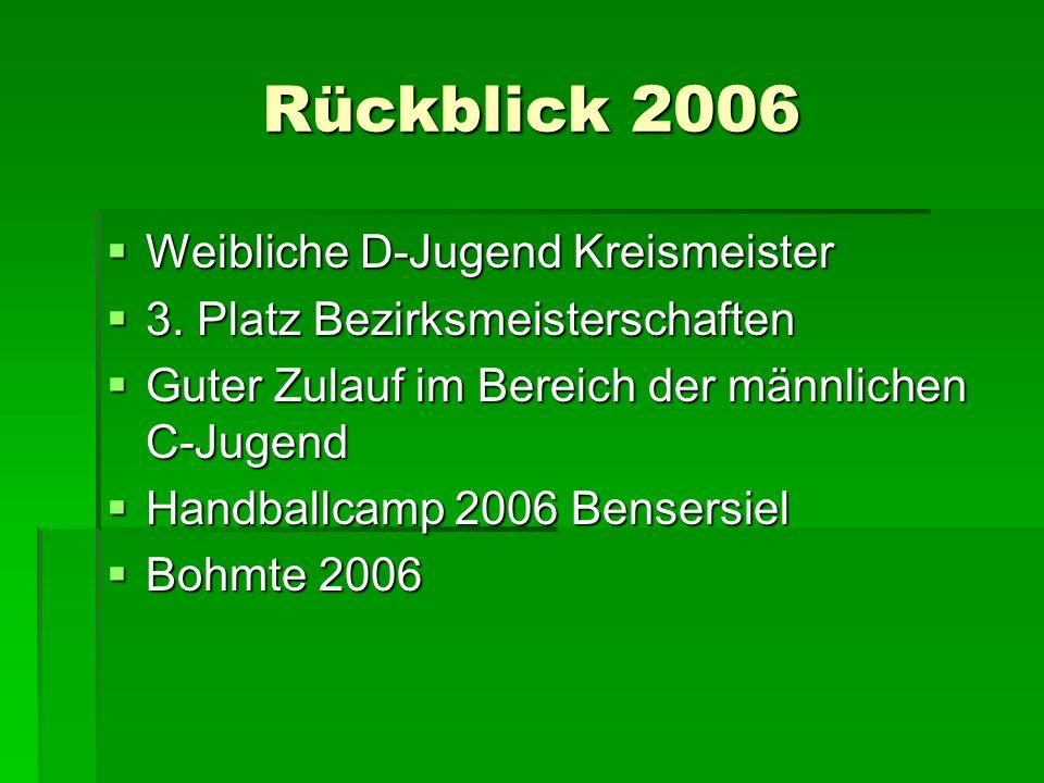 Rückblick 2006 Weibliche D-Jugend Kreismeister Weibliche D-Jugend Kreismeister 3. Platz Bezirksmeisterschaften 3. Platz Bezirksmeisterschaften Guter Z