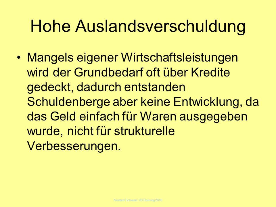 Norbert Schwarz, VS Deining 2010 Hohe Auslandsverschuldung Mangels eigener Wirtschaftsleistungen wird der Grundbedarf oft über Kredite gedeckt, dadurc