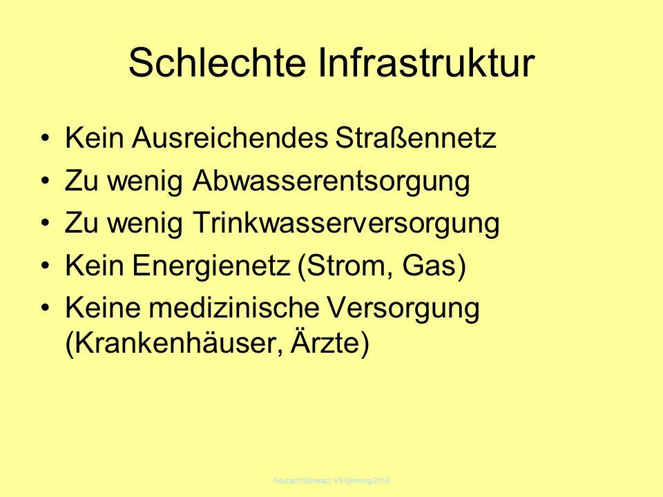 Norbert Schwarz, VS Deining 2010 Schlechte Infrastruktur Kein Ausreichendes Straßennetz Zu wenig Abwasserentsorgung Zu wenig Trinkwasserversorgung Kei