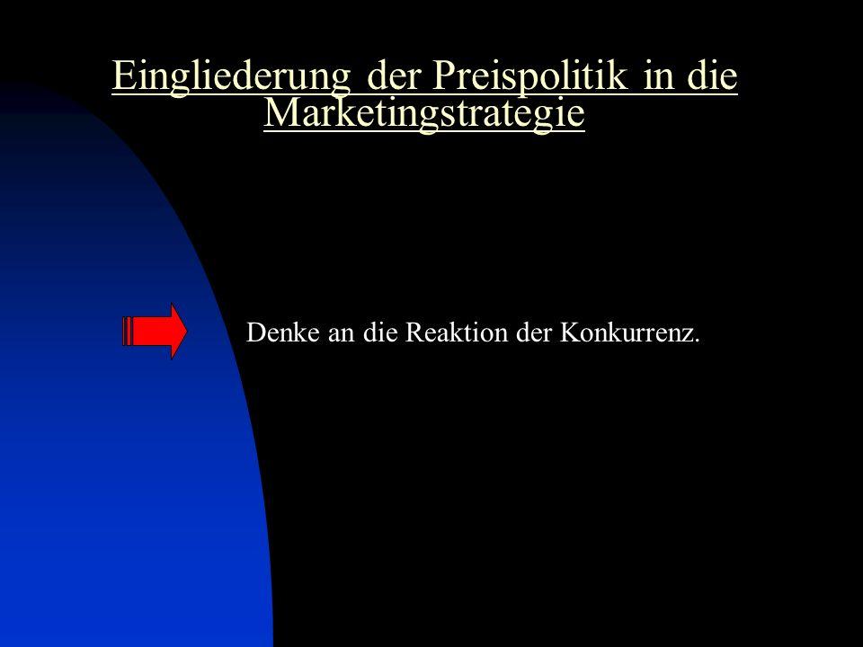 Eingliederung der Preispolitik in die Marketingstrategie Denke an die Reaktion der Konkurrenz.