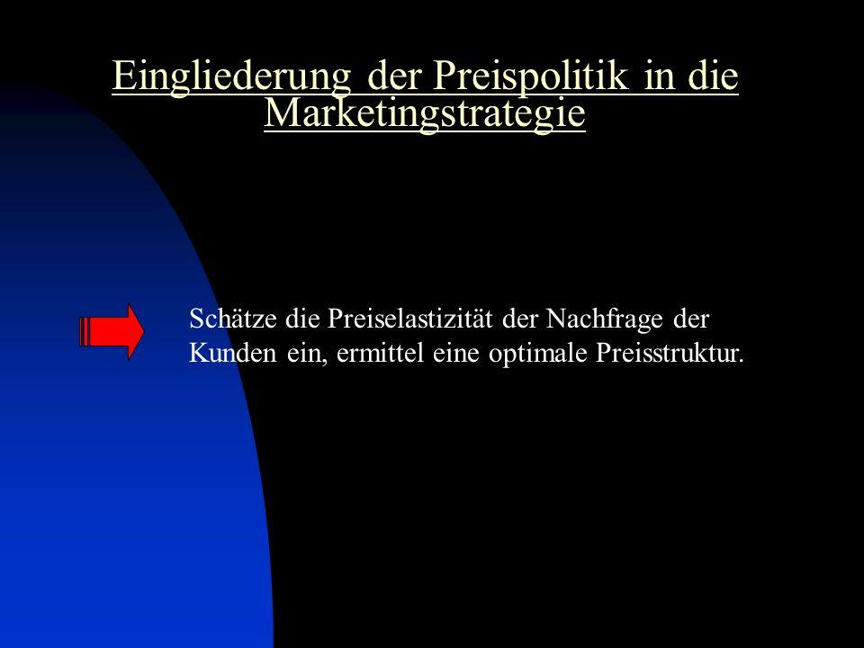 Eingliederung der Preispolitik in die Marketingstrategie Schätze die Preiselastizität der Nachfrage der Kunden ein, ermittel eine optimale Preisstruktur.