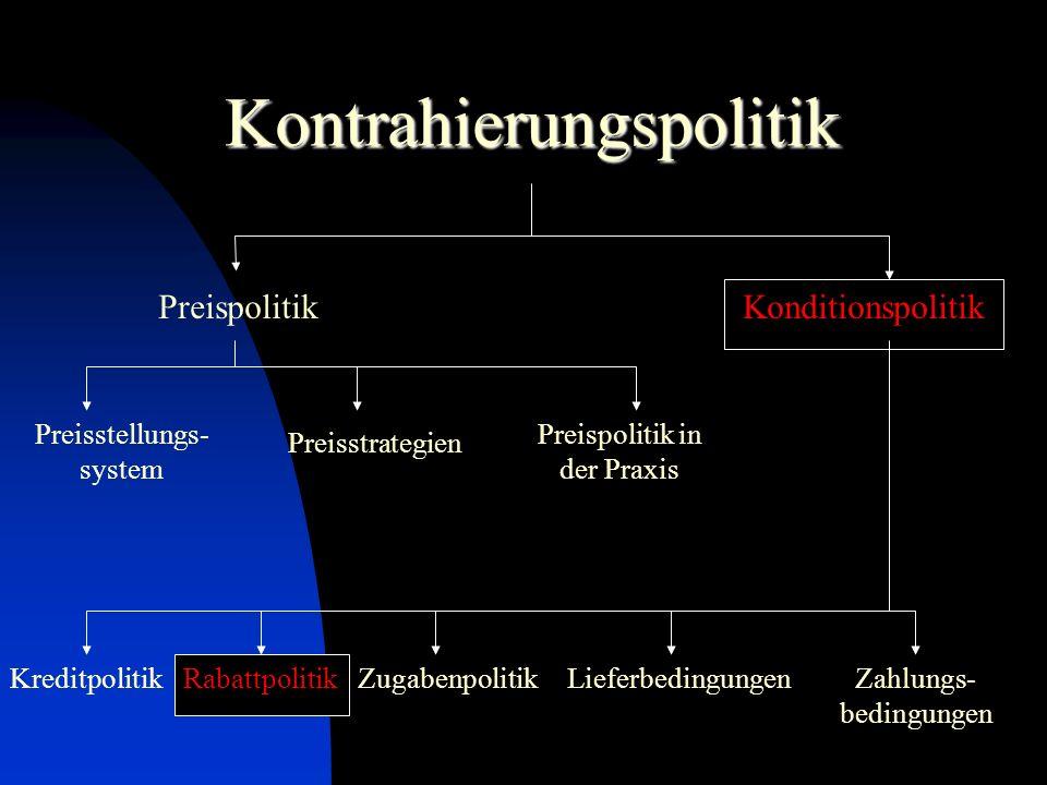 PreispolitikKonditionspolitik Preisstellungs- system Preisstrategien Preispolitik in der Praxis RabattpolitikLieferbedingungenZahlungs- bedingungen ZugabenpolitikKreditpolitik Kontrahierungspolitik