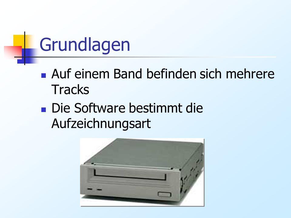 Grundlagen Auf einem Band befinden sich mehrere Tracks Die Software bestimmt die Aufzeichnungsart